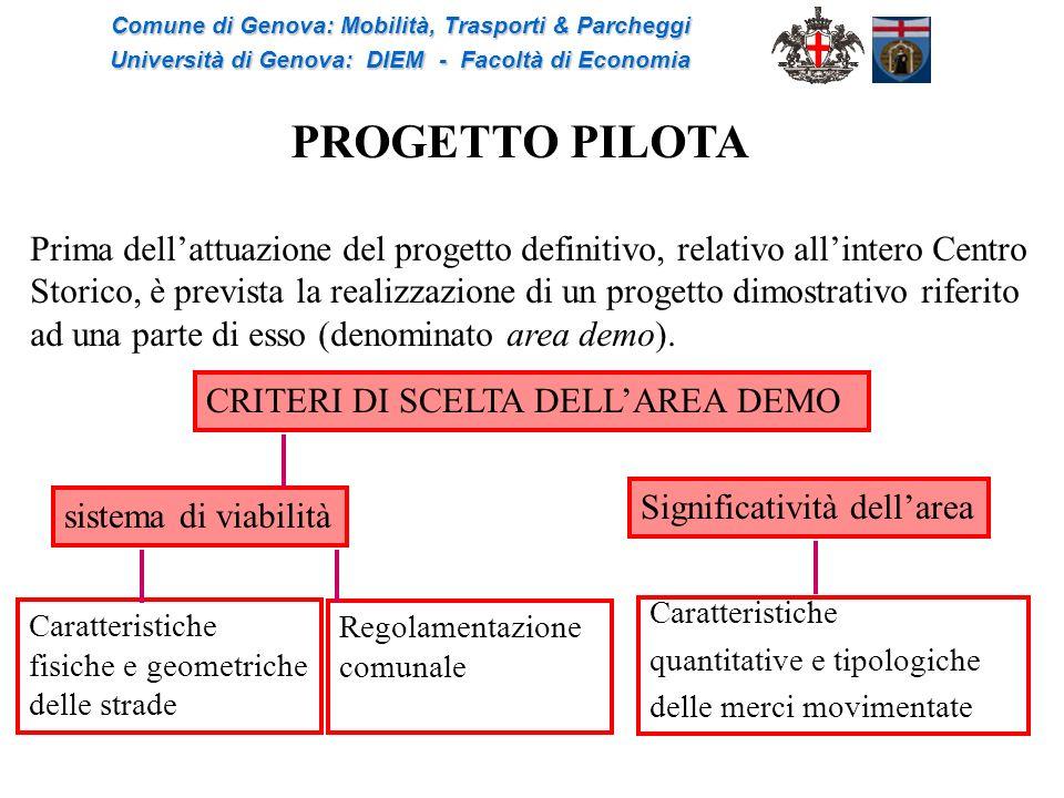 Comune di Genova: Mobilità, Trasporti & Parcheggi