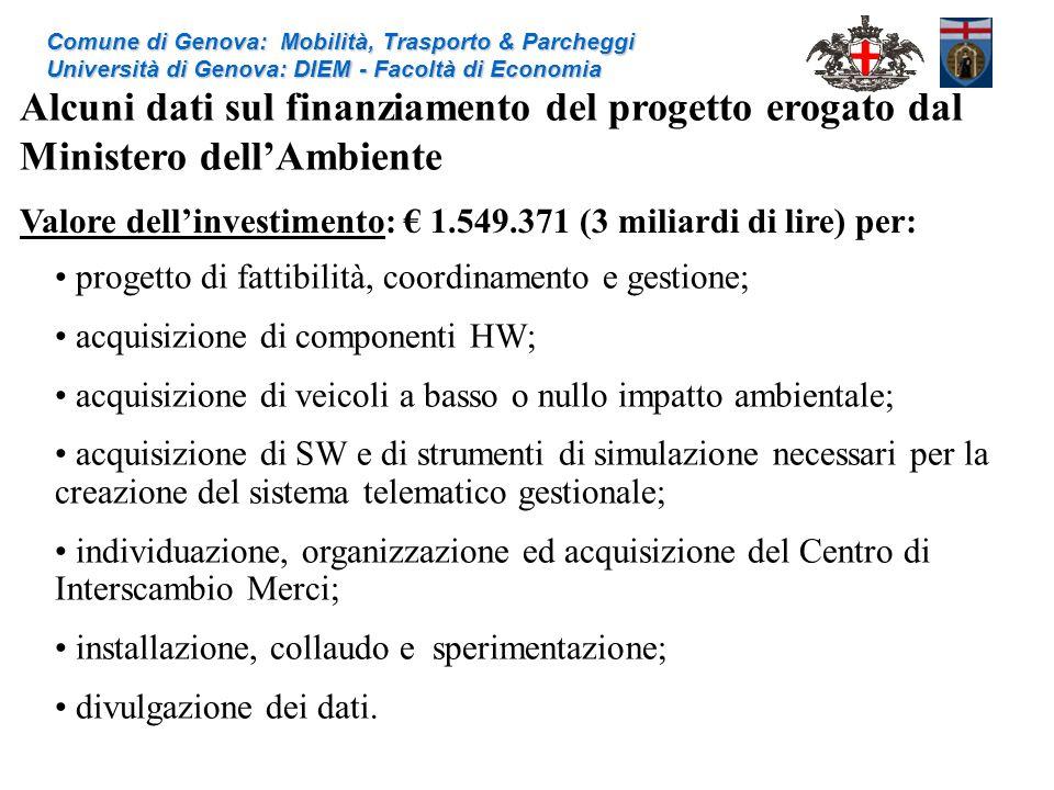 Comune di Genova: Mobilità, Trasporto & Parcheggi