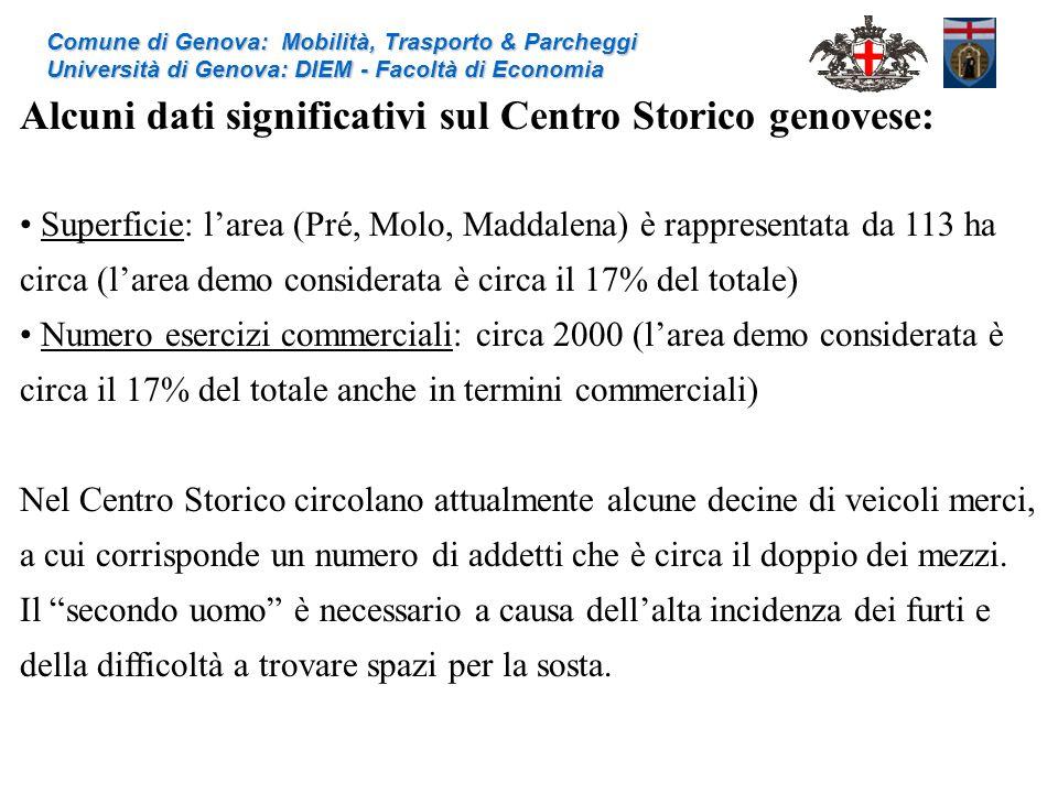 Alcuni dati significativi sul Centro Storico genovese: