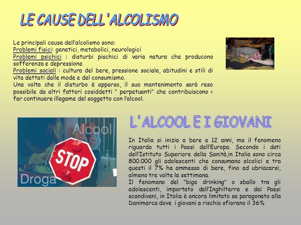 LE CAUSE DELL ALCOLISMO