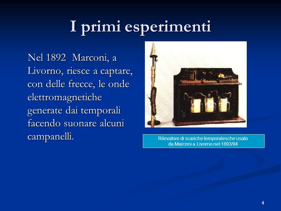 I primi esperimenti