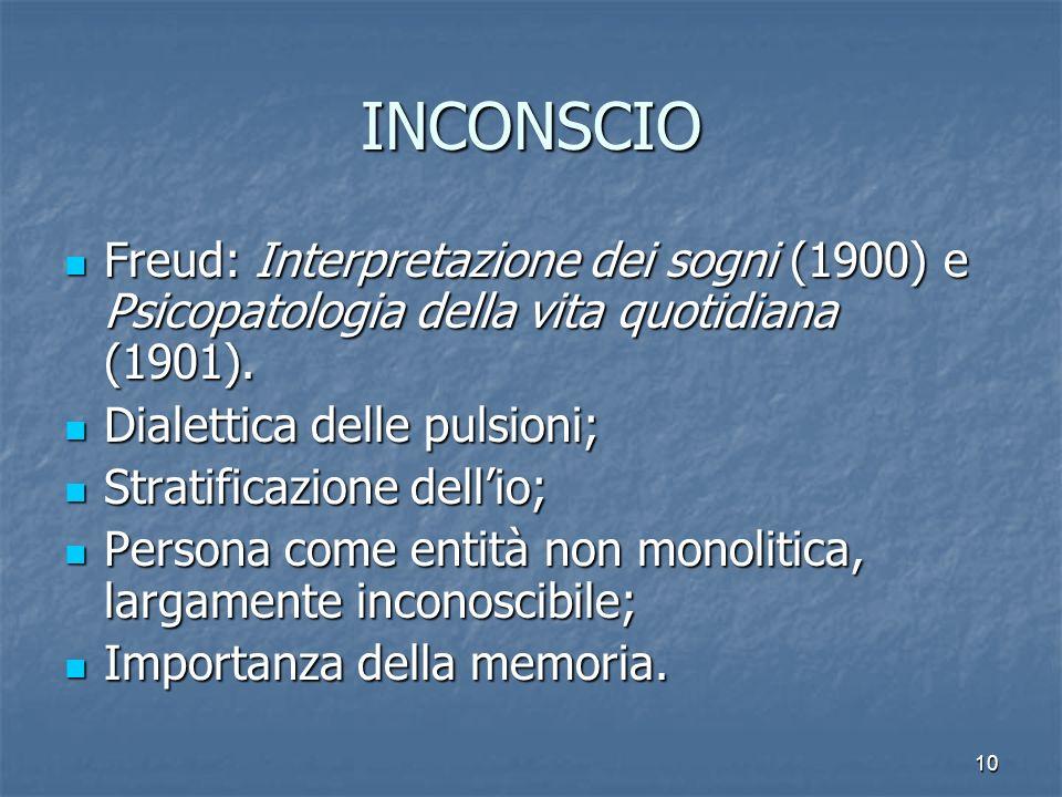 INCONSCIO Freud: Interpretazione dei sogni (1900) e Psicopatologia della vita quotidiana (1901). Dialettica delle pulsioni;