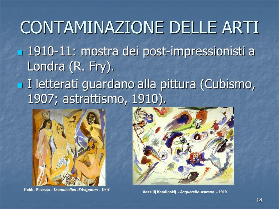 CONTAMINAZIONE DELLE ARTI