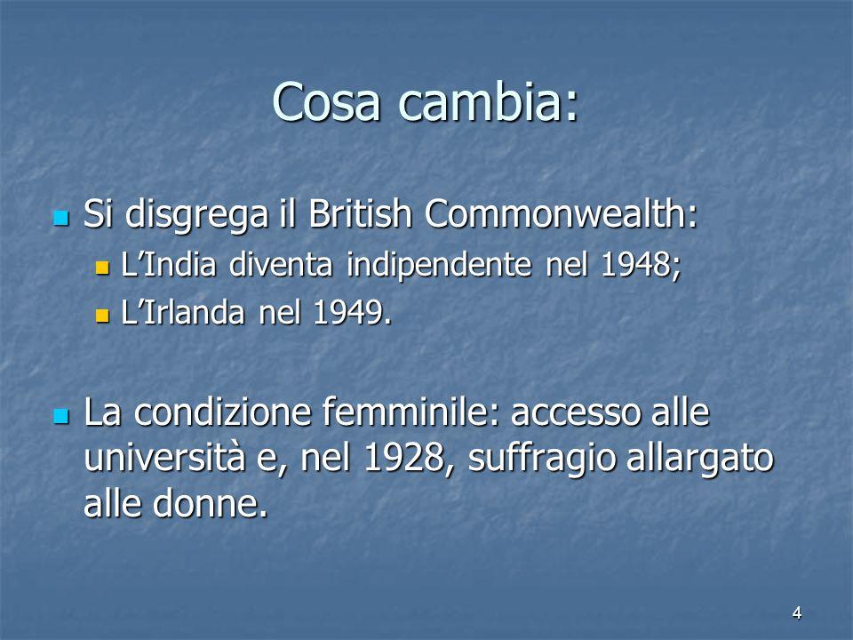 Cosa cambia: Si disgrega il British Commonwealth: