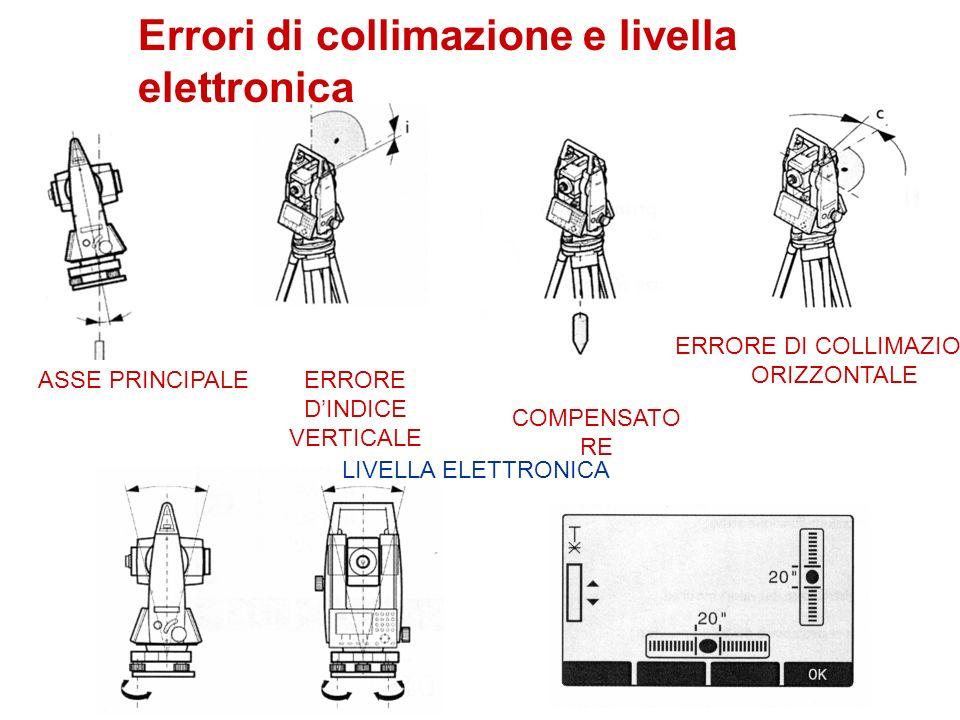 Errori di collimazione e livella elettronica