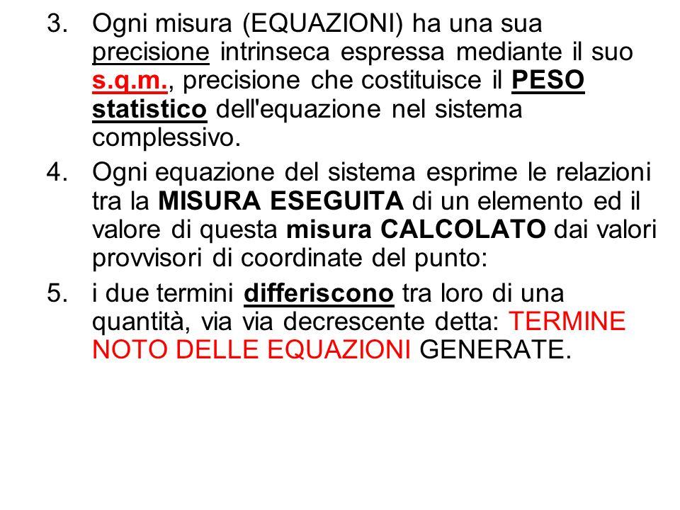 Ogni misura (EQUAZIONI) ha una sua precisione intrinseca espressa mediante il suo s.q.m., precisione che costituisce il PESO statistico dell equazione nel sistema complessivo.