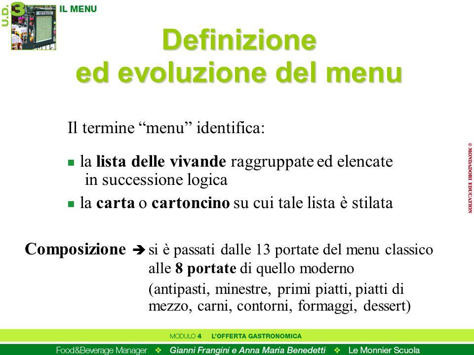 Definizione ed evoluzione del menu
