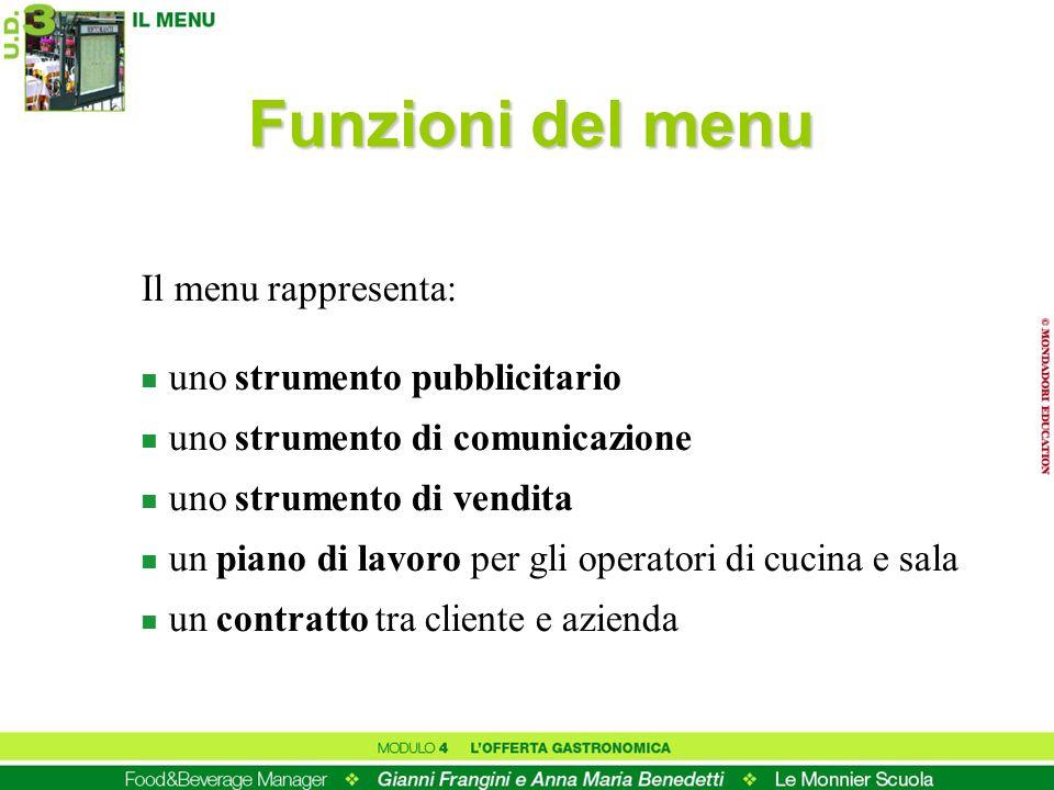 Funzioni del menu Il menu rappresenta: uno strumento pubblicitario