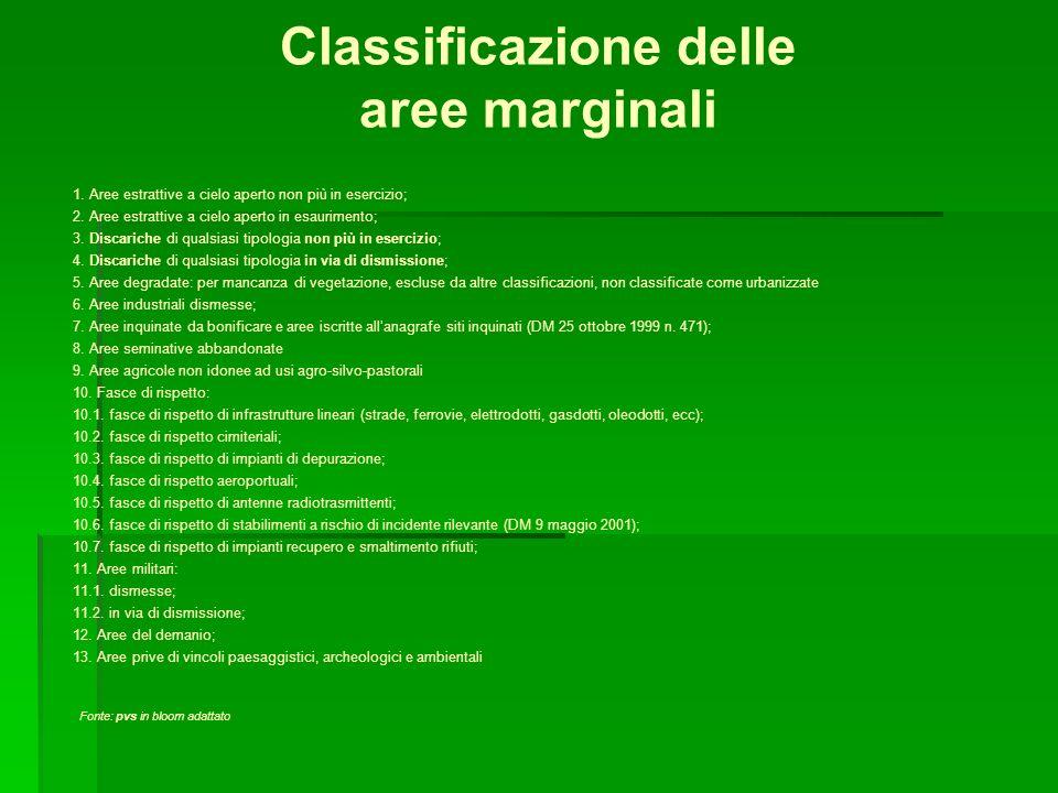 Classificazione delle aree marginali