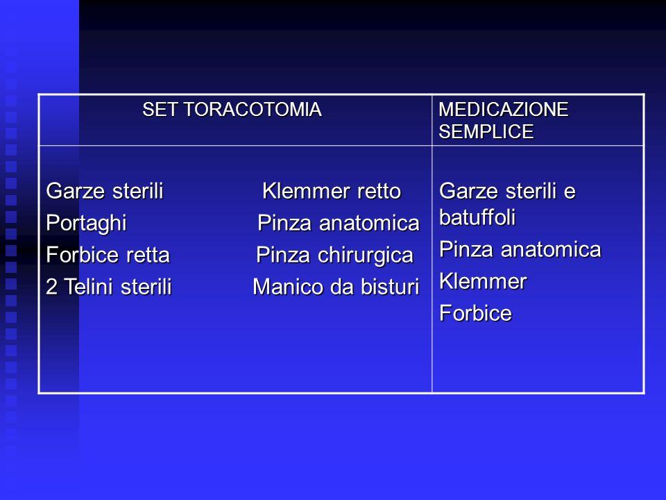 Garze sterili Klemmer retto Portaghi Pinza anatomica