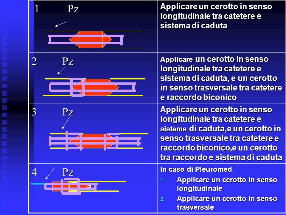1 Pz Applicare un cerotto in senso longitudinale tra catetere e sistema di caduta. 2 Pz.