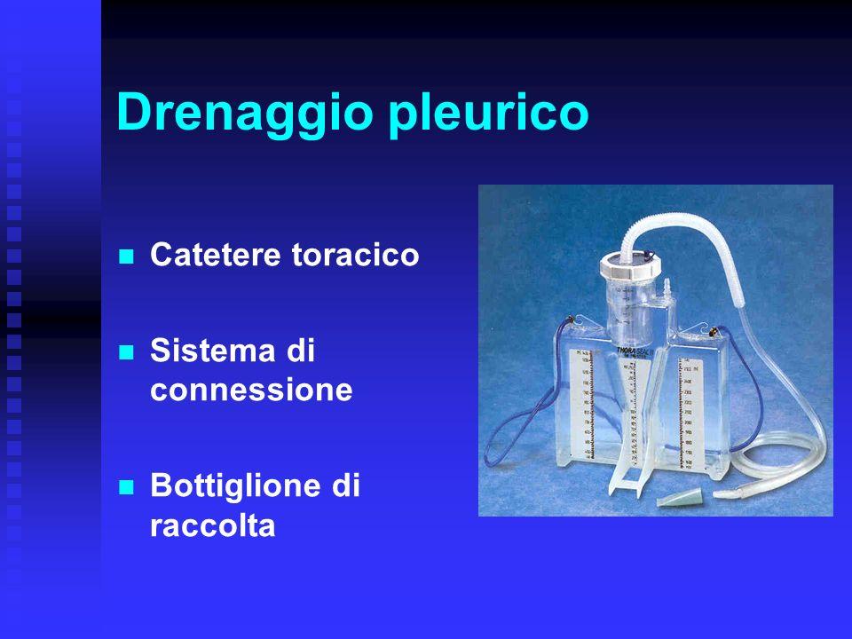 Drenaggio pleurico Catetere toracico Sistema di connessione