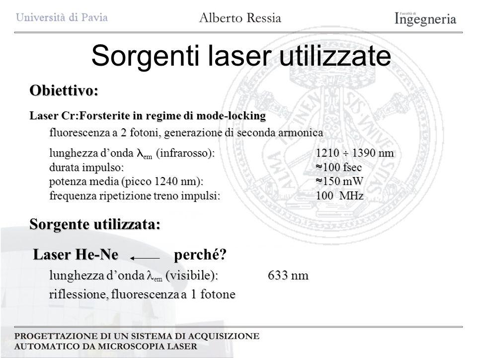 Sorgenti laser utilizzate