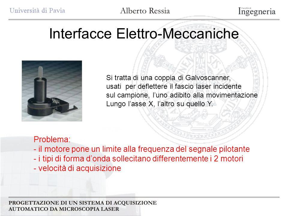 Interfacce Elettro-Meccaniche