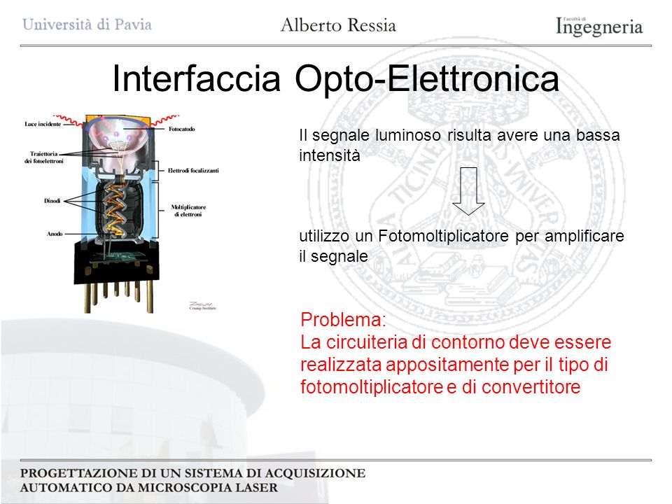Interfaccia Opto-Elettronica