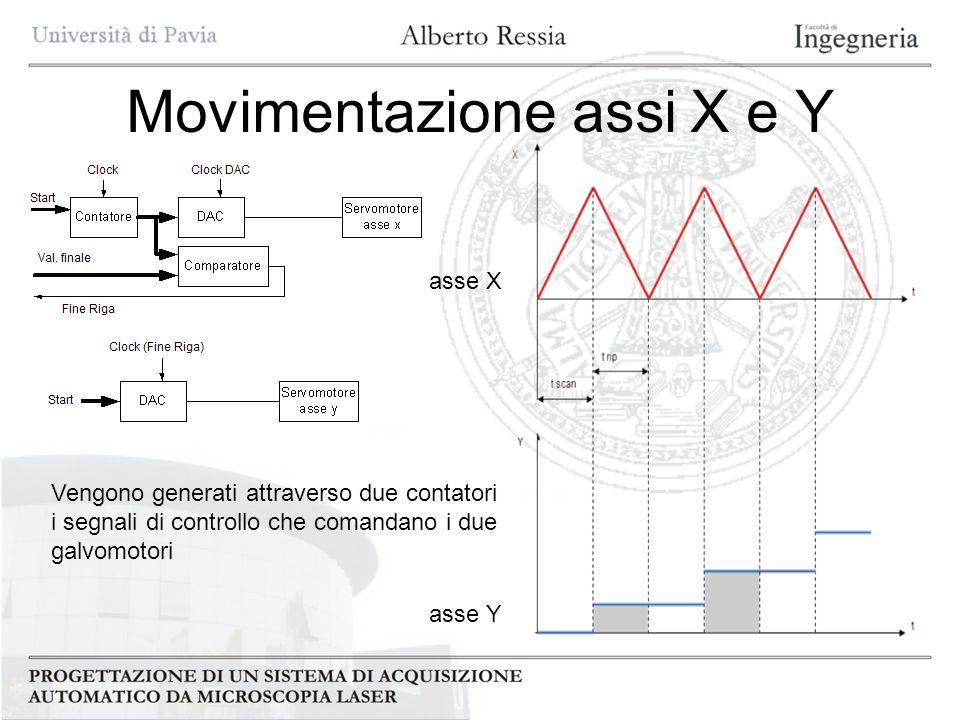 Movimentazione assi X e Y