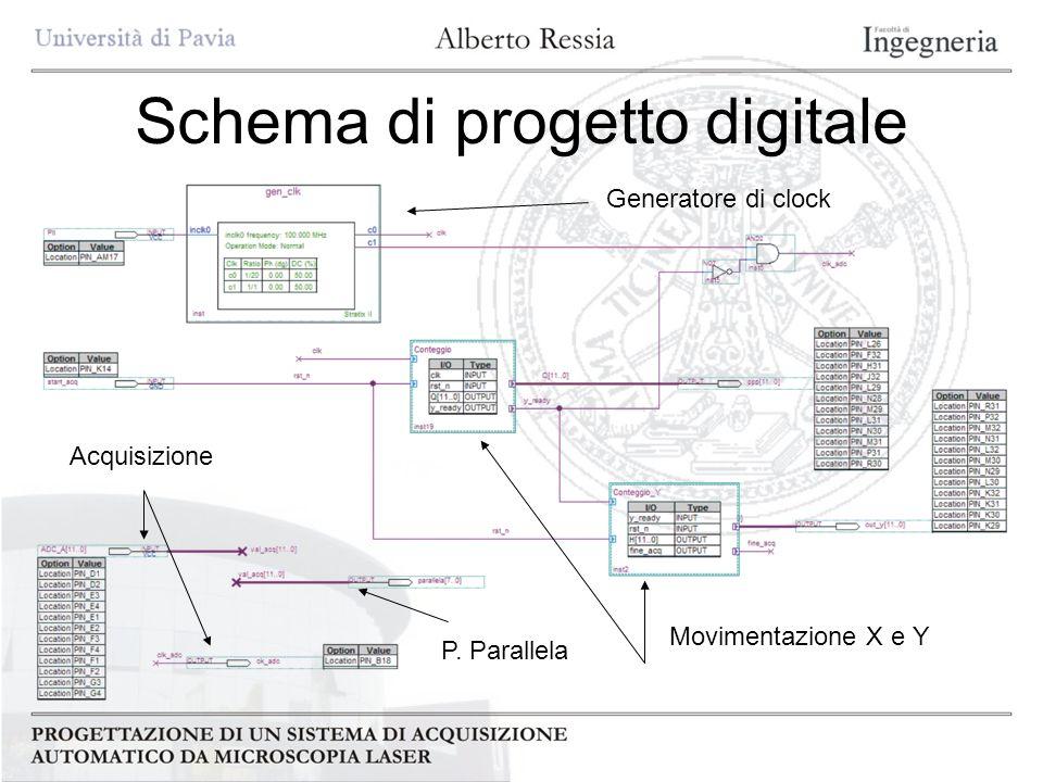 Schema di progetto digitale