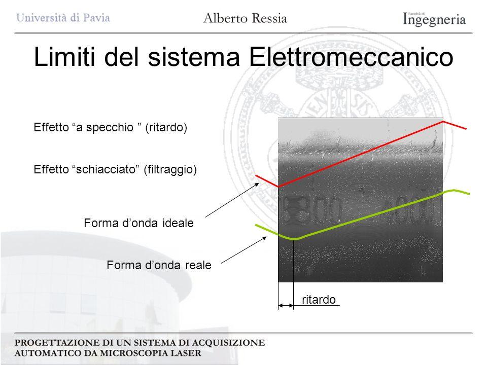 Limiti del sistema Elettromeccanico