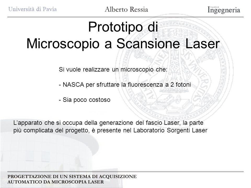 Prototipo di Microscopio a Scansione Laser