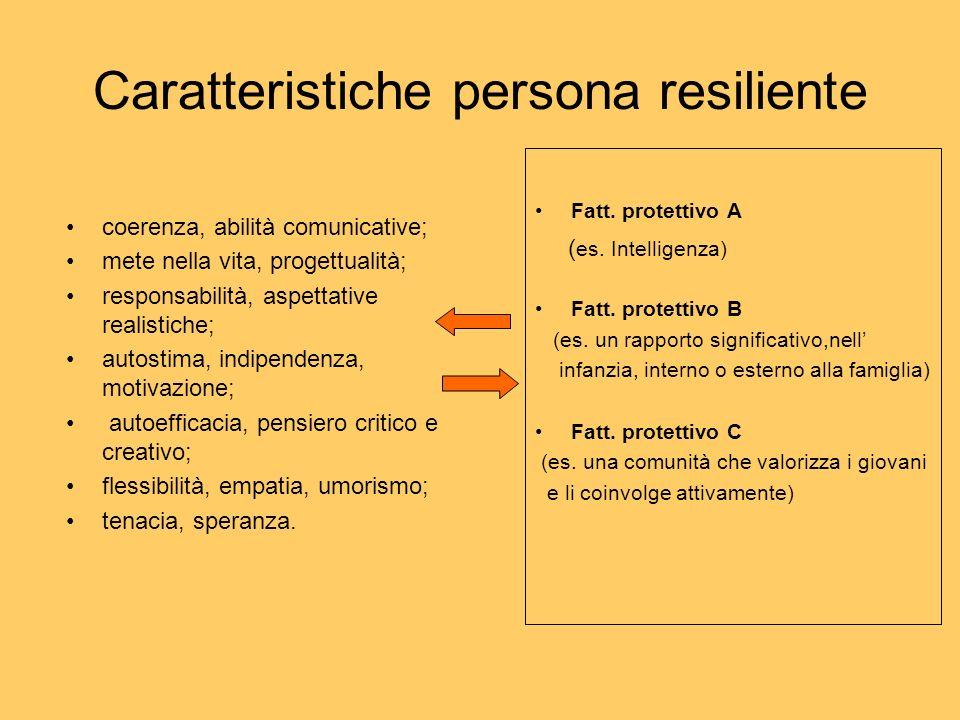 Caratteristiche persona resiliente