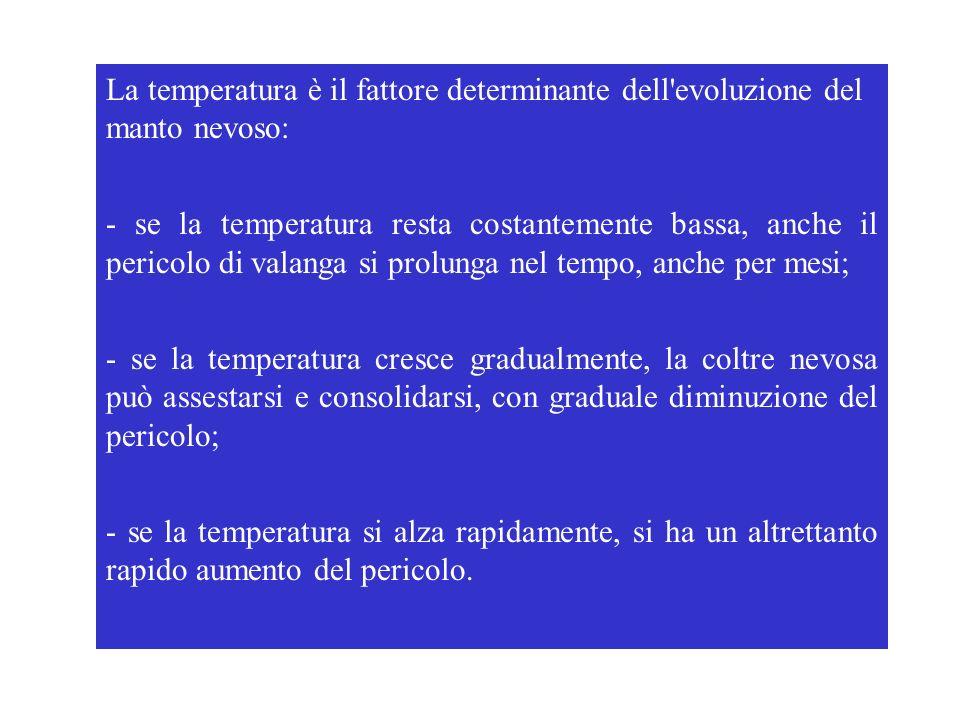 La temperatura è il fattore determinante dell evoluzione del manto nevoso: