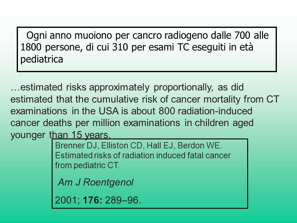 Ogni anno muoiono per cancro radiogeno dalle 700 alle