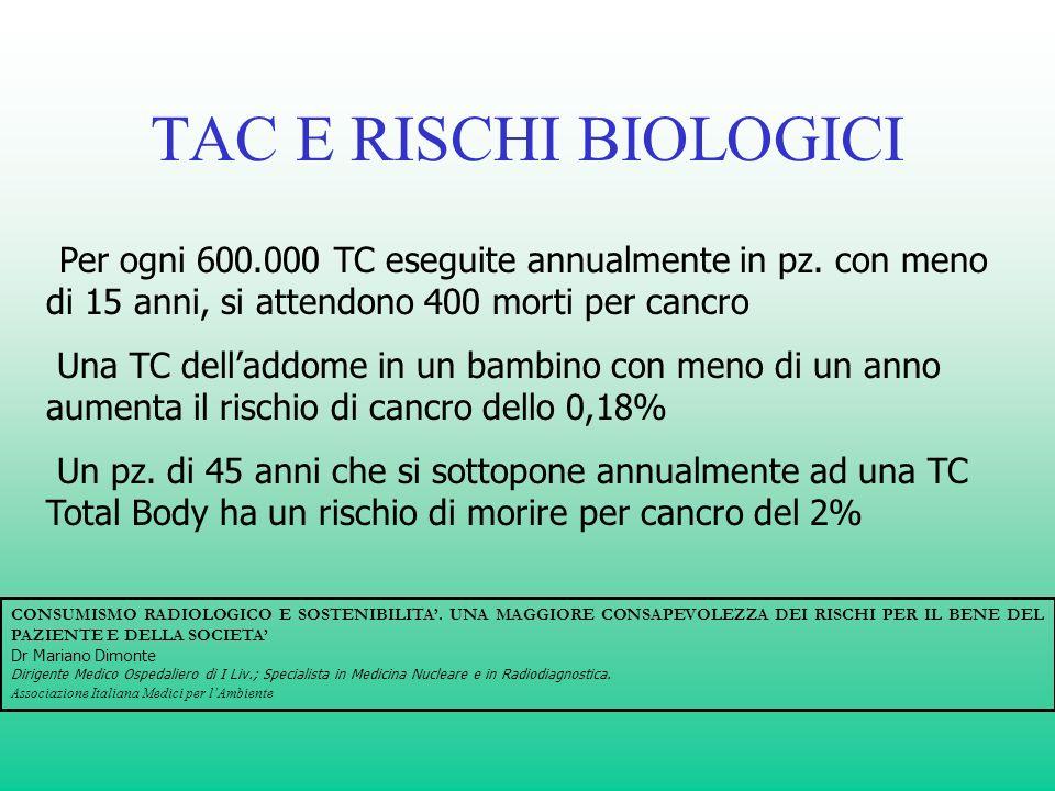 TAC E RISCHI BIOLOGICI Per ogni 600.000 TC eseguite annualmente in pz. con meno di 15 anni, si attendono 400 morti per cancro.