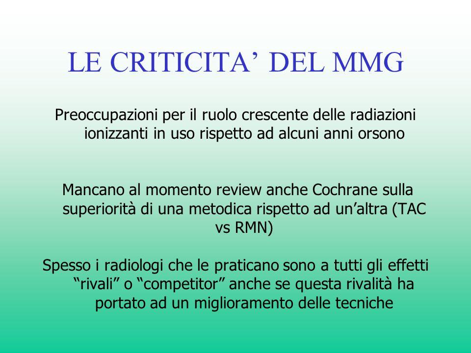 LE CRITICITA' DEL MMG Preoccupazioni per il ruolo crescente delle radiazioni ionizzanti in uso rispetto ad alcuni anni orsono.
