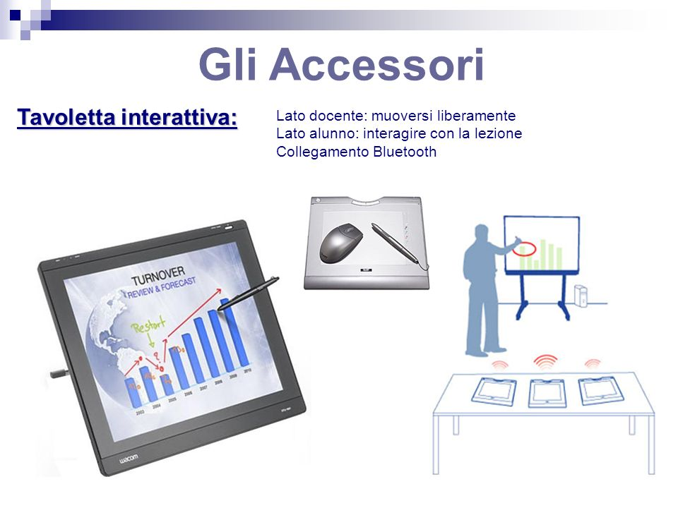 Gli Accessori Tavoletta interattiva: