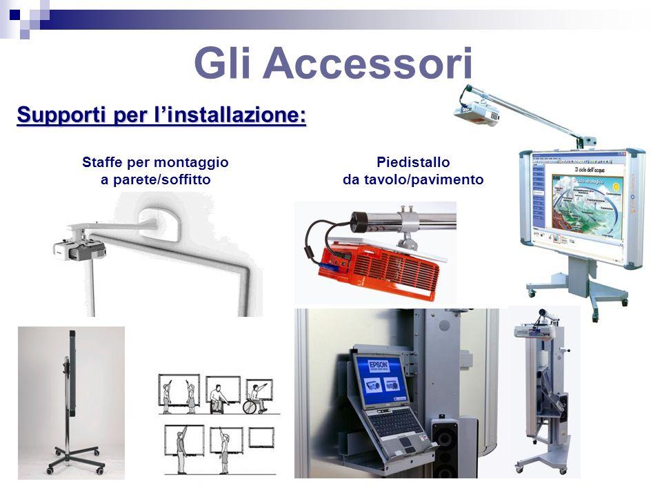 Gli Accessori Supporti per l'installazione: Staffe per montaggio