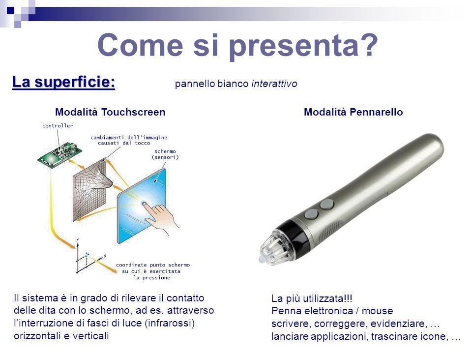 Come si presenta La superficie: pannello bianco interattivo