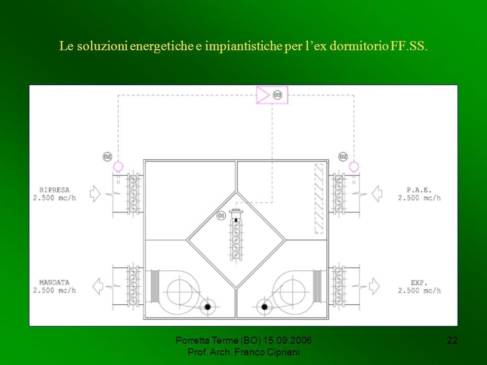 Le soluzioni energetiche e impiantistiche per l'ex dormitorio FF.SS.