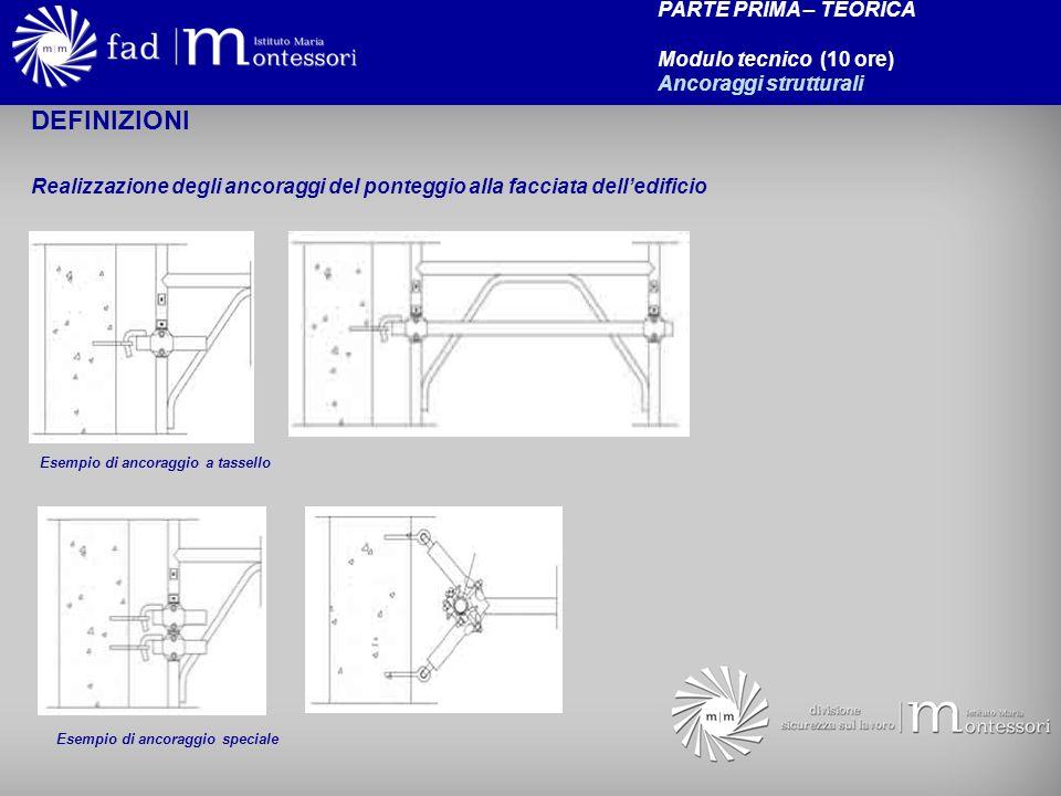 DEFINIZIONI PARTE PRIMA – TEORICA Modulo tecnico (10 ore)