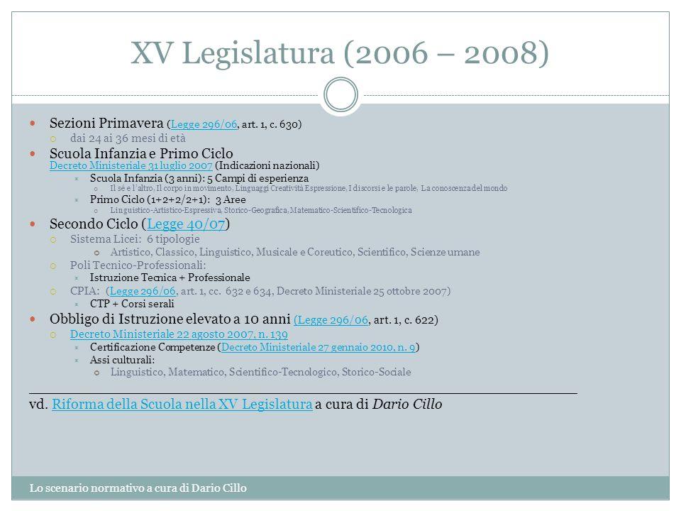 XV Legislatura (2006 – 2008) Sezioni Primavera (Legge 296/06, art. 1, c. 630) dai 24 ai 36 mesi di età.