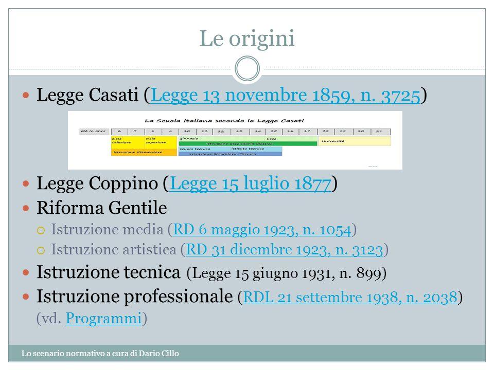Le origini Legge Casati (Legge 13 novembre 1859, n. 3725)