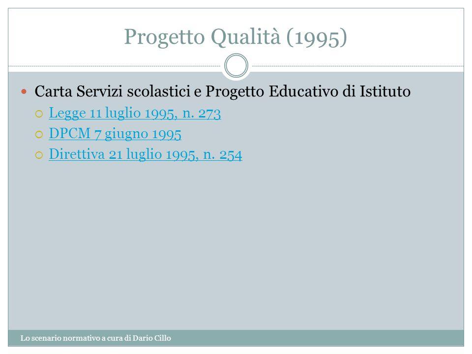 Progetto Qualità (1995) Carta Servizi scolastici e Progetto Educativo di Istituto. Legge 11 luglio 1995, n. 273.