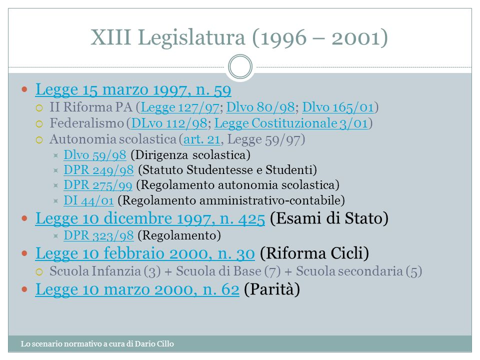 XIII Legislatura (1996 – 2001) Legge 15 marzo 1997, n. 59