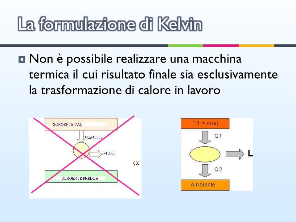 La formulazione di Kelvin