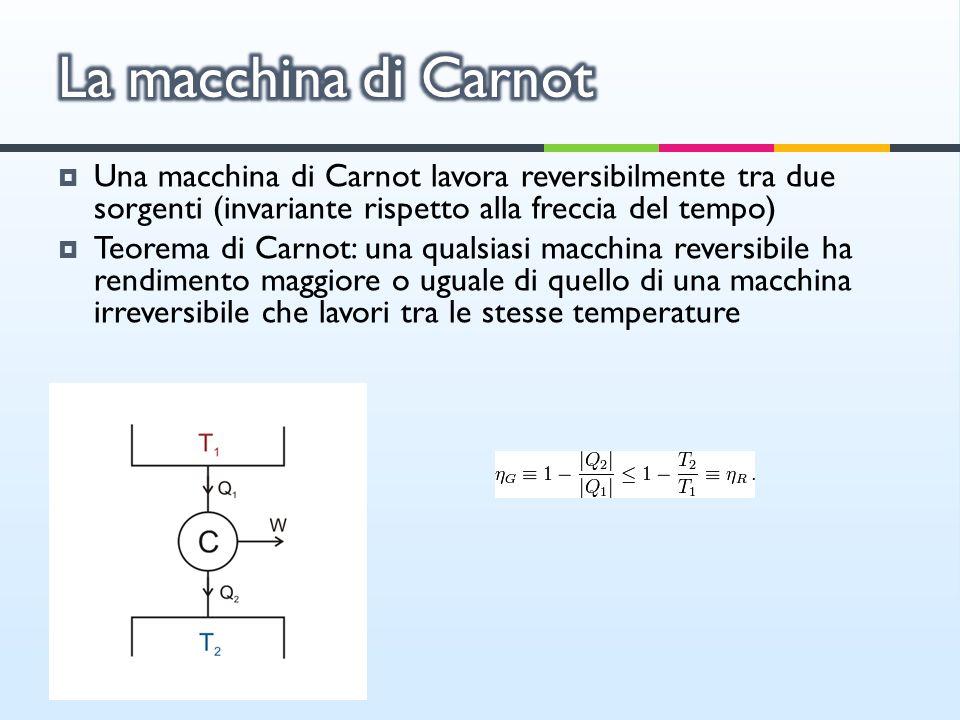 La macchina di Carnot Una macchina di Carnot lavora reversibilmente tra due sorgenti (invariante rispetto alla freccia del tempo)