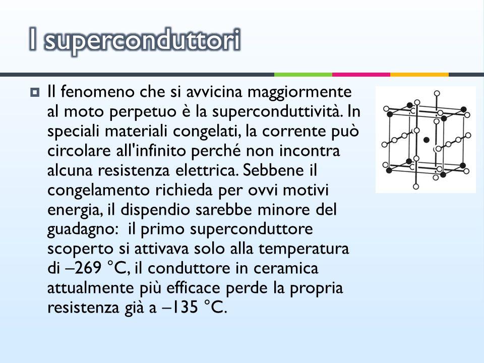 I superconduttori