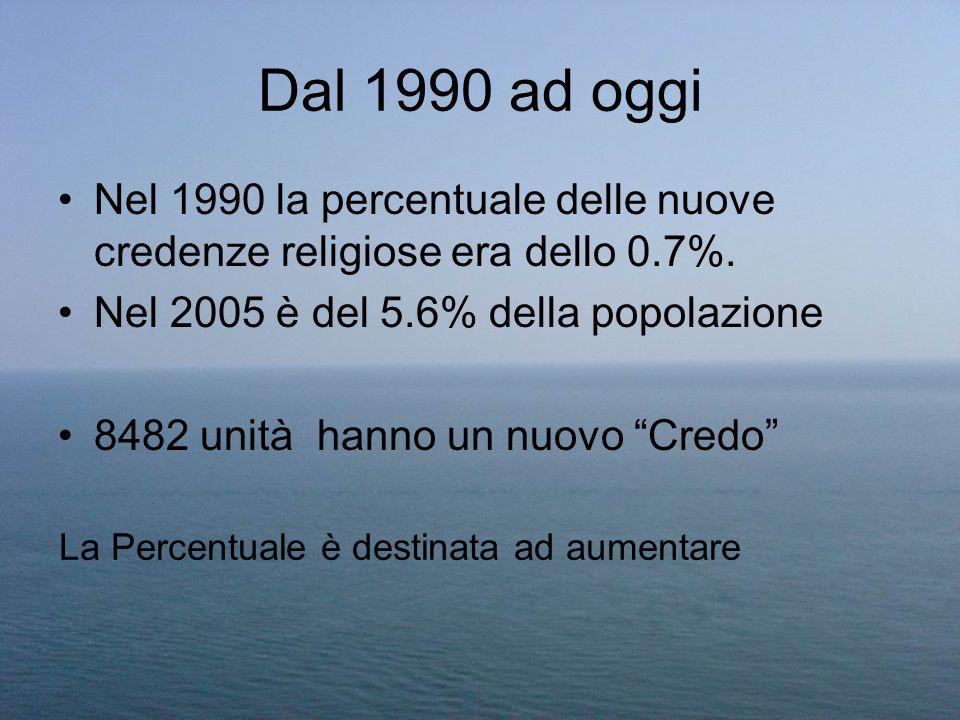 Dal 1990 ad oggiNel 1990 la percentuale delle nuove credenze religiose era dello 0.7%. Nel 2005 è del 5.6% della popolazione.