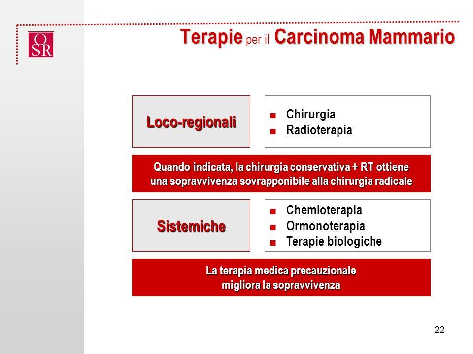 Terapie per il Carcinoma Mammario