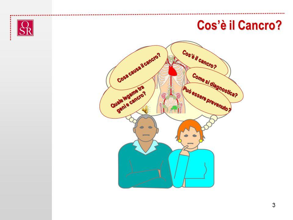 Cos'è il Cancro Cos'è il cancro Cosa causa il cancro