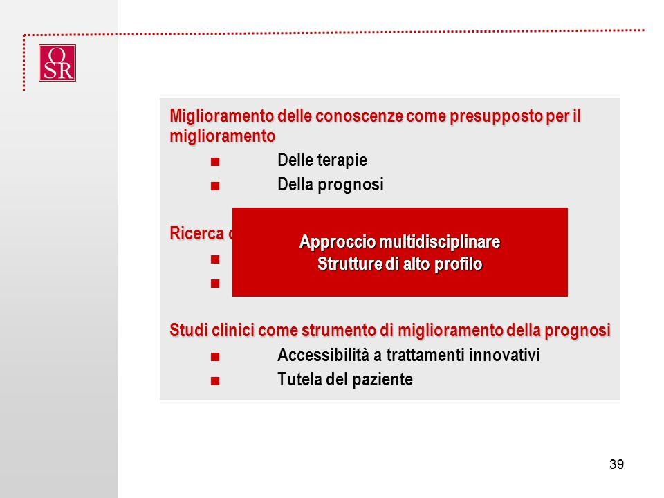Approccio multidisciplinare Strutture di alto profilo