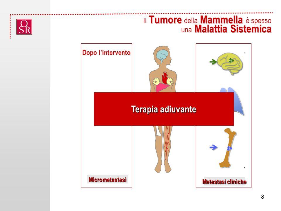 Terapia adiuvante una Malattia Sistemica