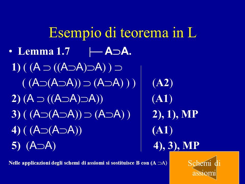 Esempio di teorema in L Lemma 1.7 | AA. 1) ( (A  ((AA)A) ) 
