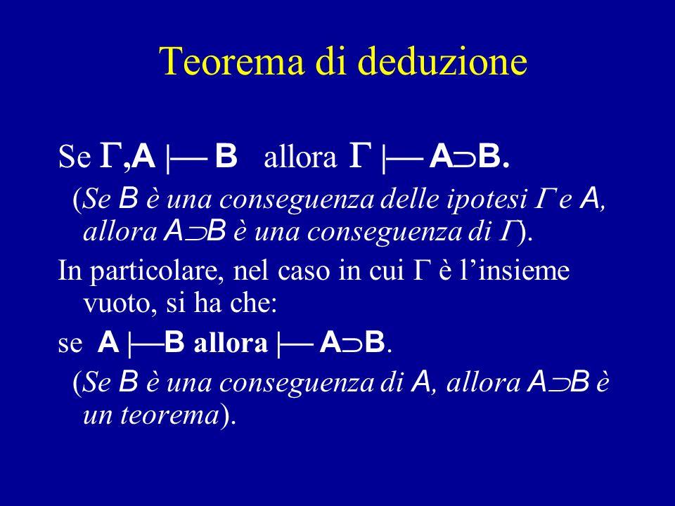 Teorema di deduzione Se ,A | B allora  | AB.