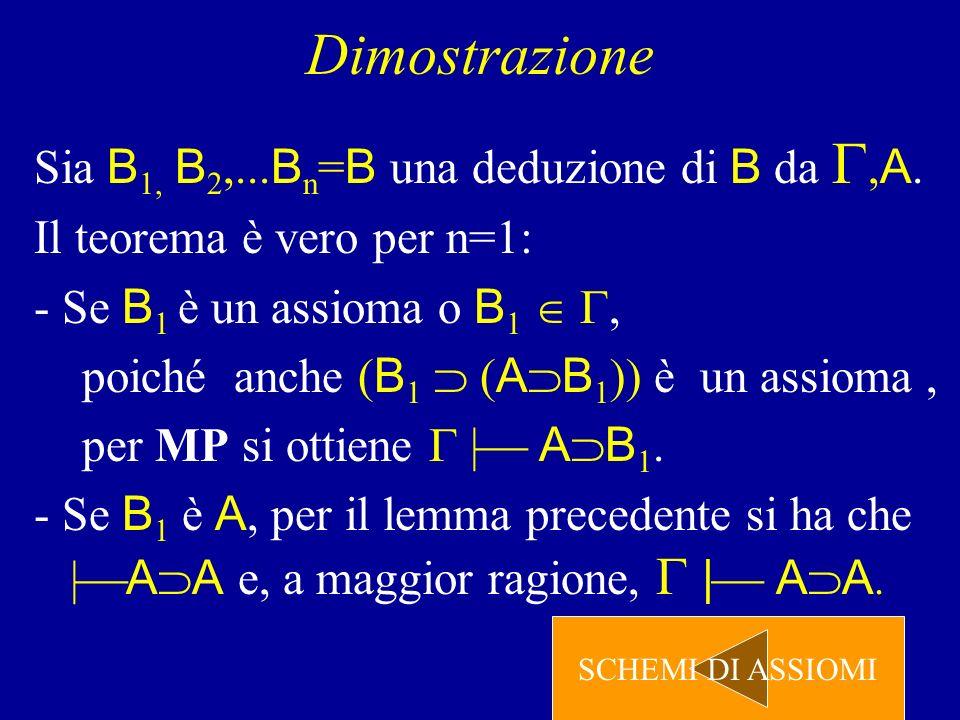 Dimostrazione Sia B1, B2,...Bn=B una deduzione di B da ,A.