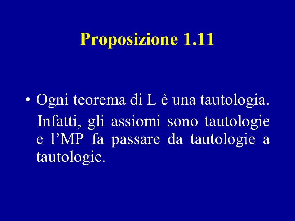 Proposizione 1.11 Ogni teorema di L è una tautologia.