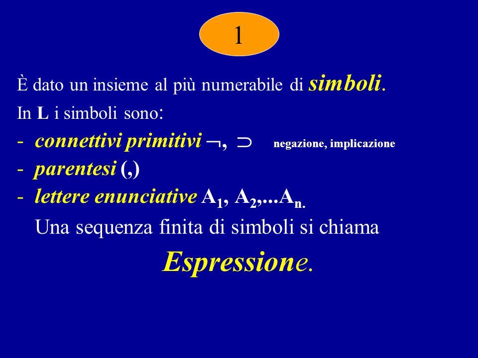 Espressione. 1 Una sequenza finita di simboli si chiama